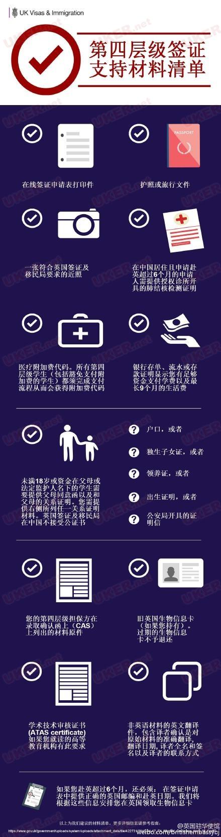 英国驻华使馆发布签证材料须知及签证小提示(图)