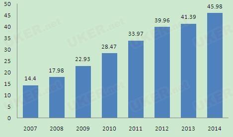 范冰冰给外国人口图_上海外国人口数量