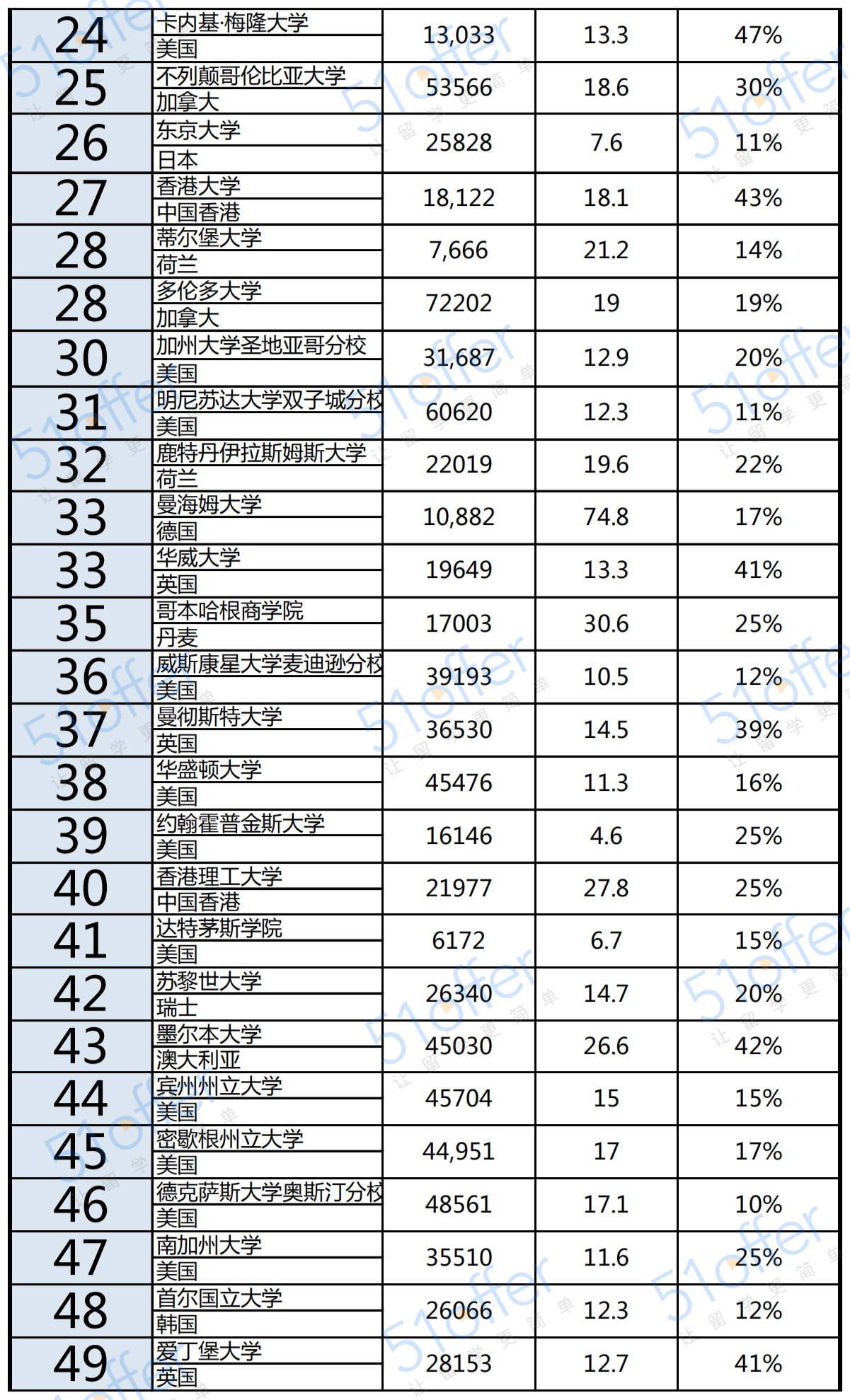 2019经济排行_2019财经类大学排名,上海财经大学第一